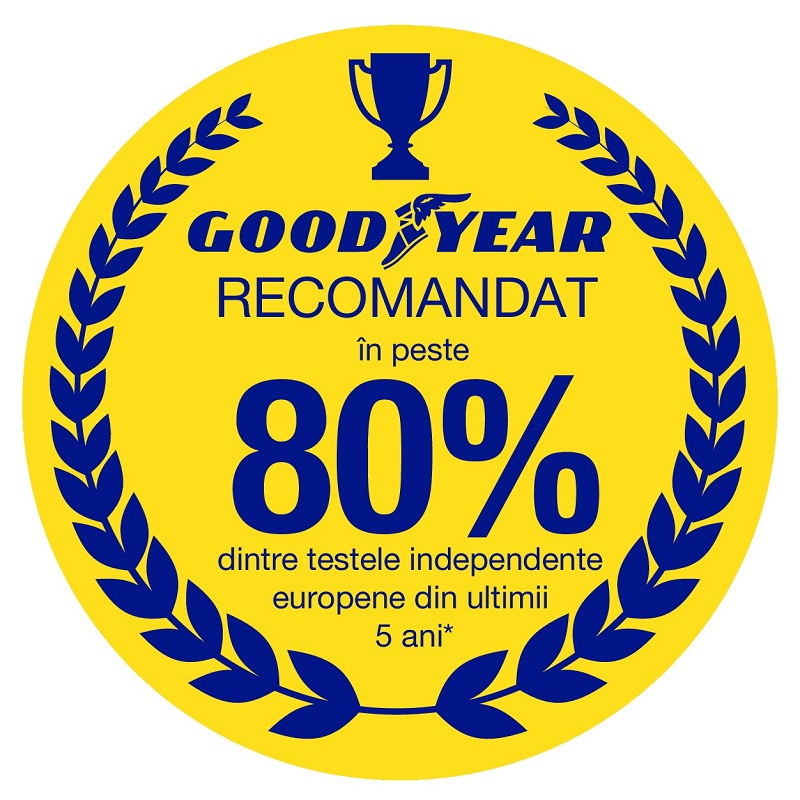 Goodyear Stamp 80% testwins
